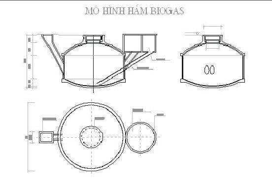 Mô hình hầm biogas